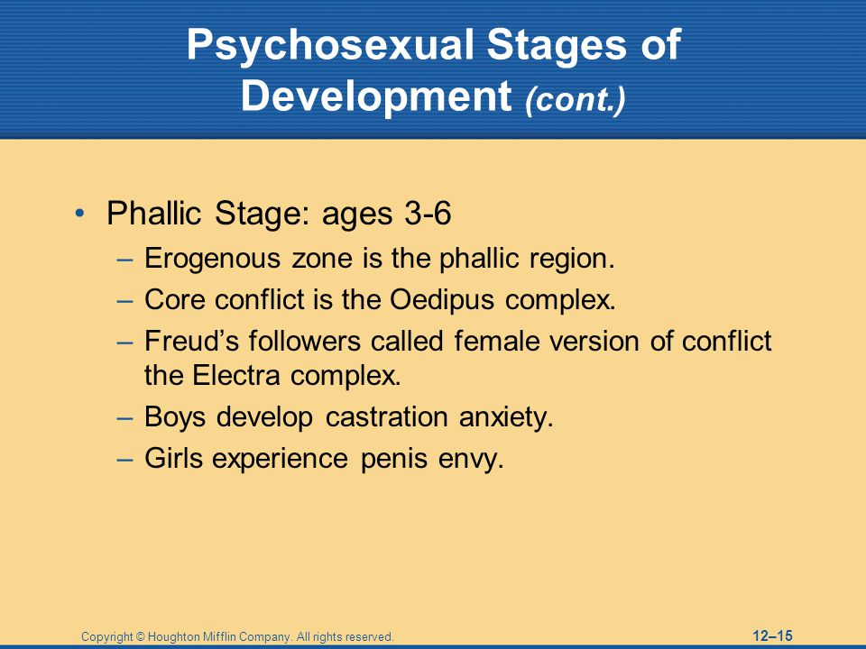 Psychosexual Stages of Development (cont.)