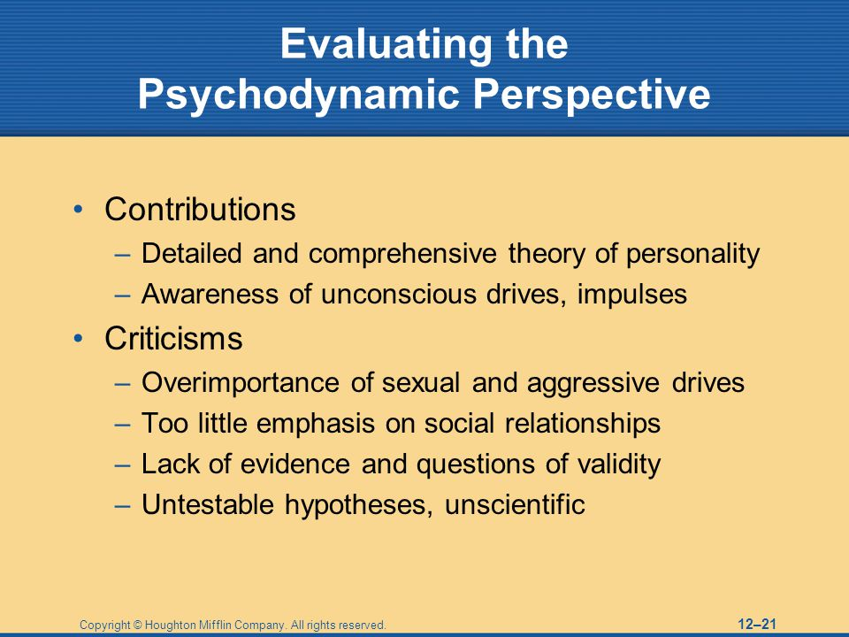 Evaluating the Psychodynamic Perspective