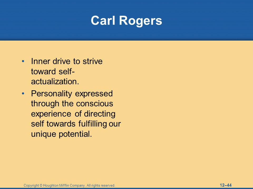 Carl Rogers Inner drive to strive toward self-actualization.