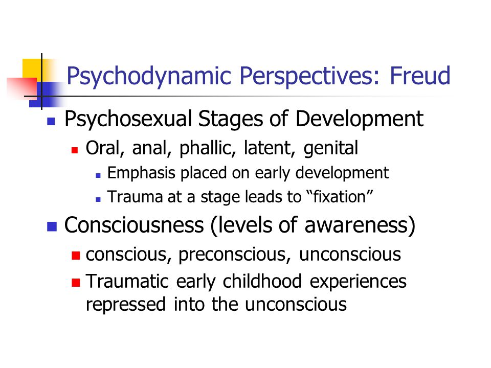 Psychodynamic Perspectives: Freud