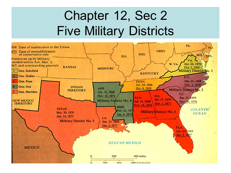 Chapter 12, Sec 2 Five Military Districts