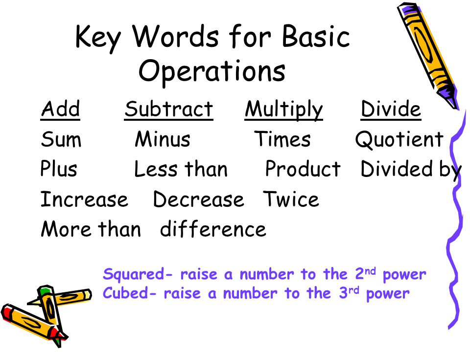 Key Words for Basic Operations