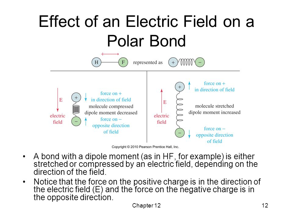 Effect of an Electric Field on a Polar Bond