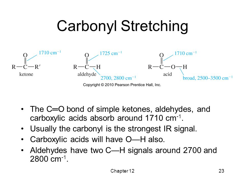 Carbonyl Stretching The C═O bond of simple ketones, aldehydes, and carboxylic acids absorb around 1710 cm-1.