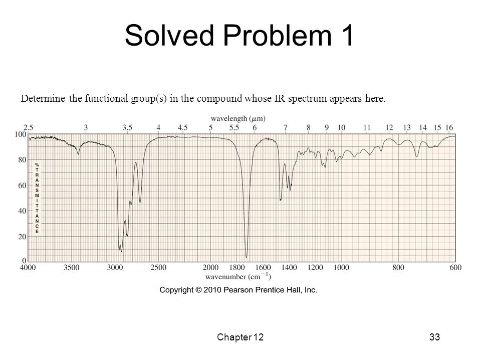 Solved Problem 1 Determine the functional group(s) in the compound whose IR spectrum appears here. Copyright © 2006 Pearson Prentice Hall, Inc.