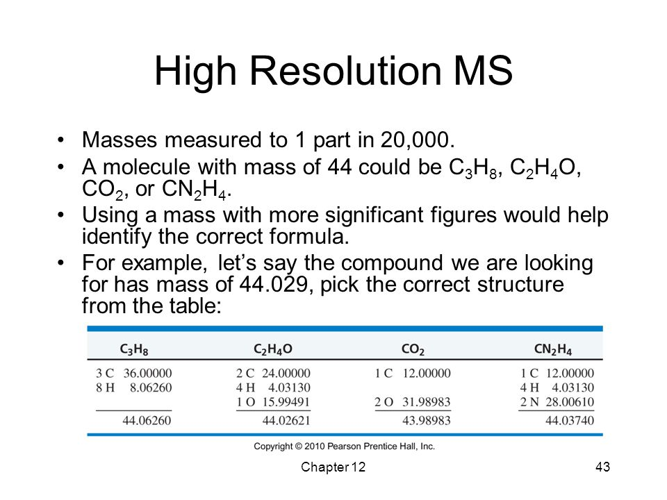 High Resolution MS Masses measured to 1 part in 20,000.