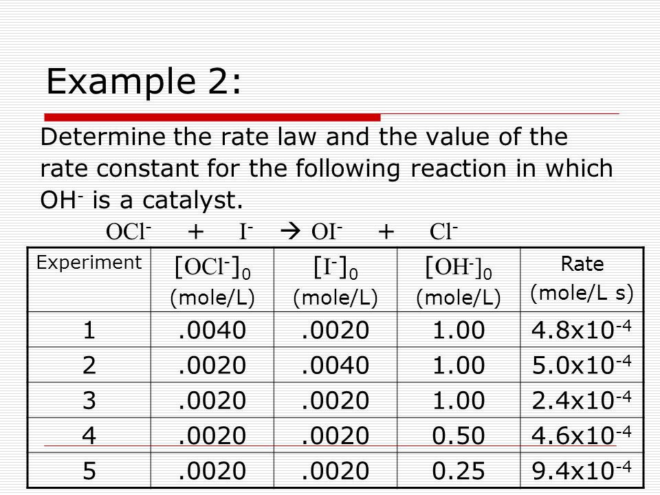 Example 2: Determine the rate law and the value of the