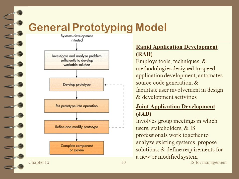 General Prototyping Model