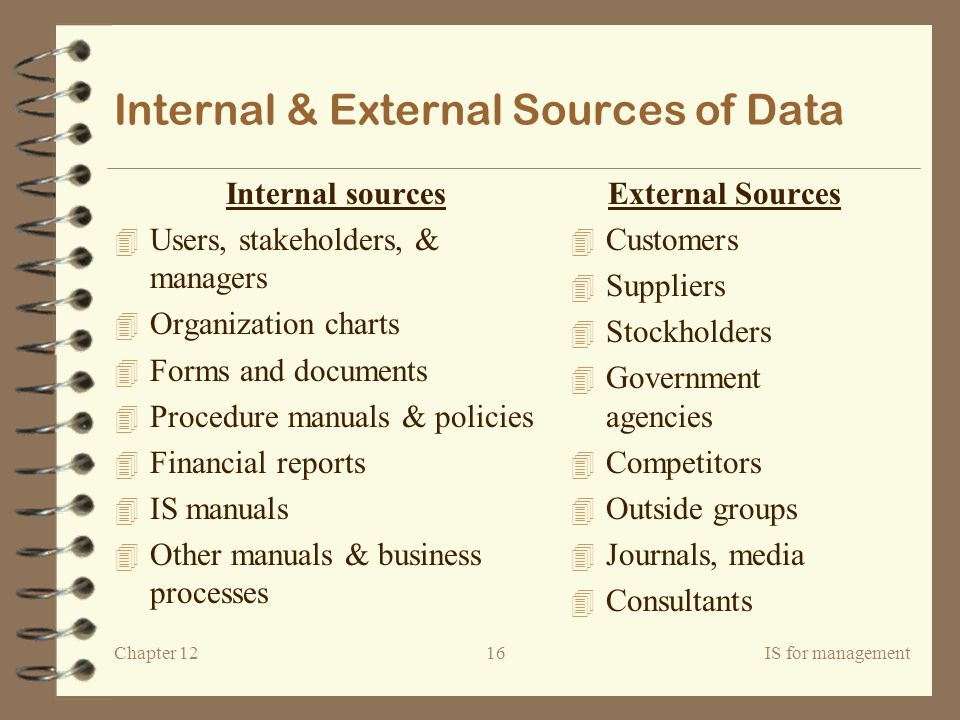 Internal & External Sources of Data