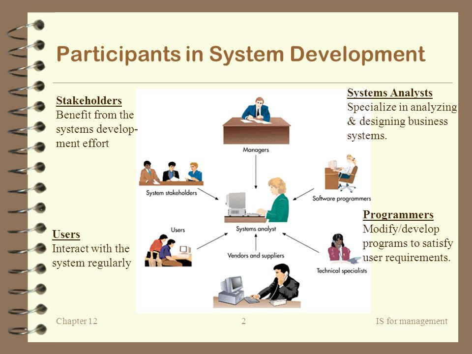 Participants in System Development