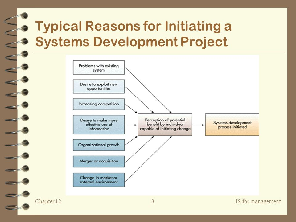 Typical Reasons for Initiating a Systems Development Project