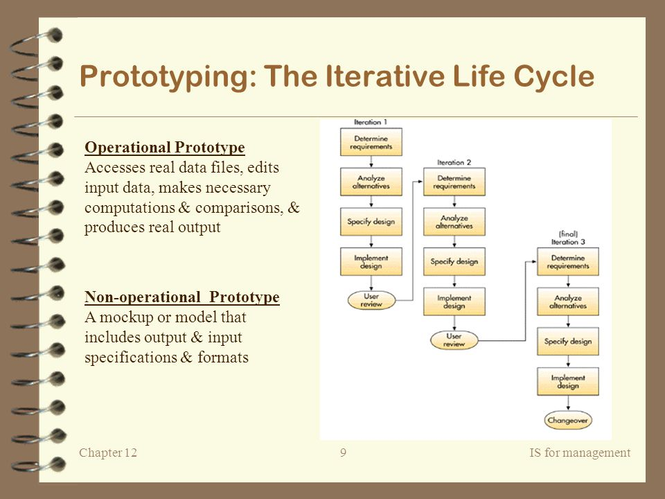 Prototyping: The Iterative Life Cycle