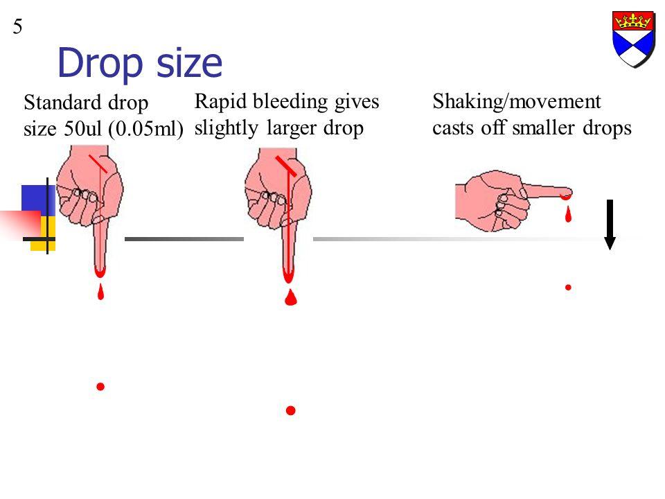 . . . Drop size 5 Standard drop size 50ul (0.05ml)