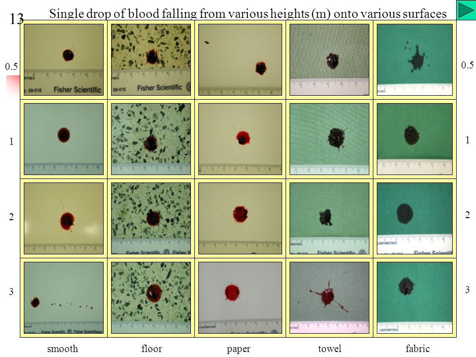 Single drop of blood falling from various heights (m) onto various surfaces