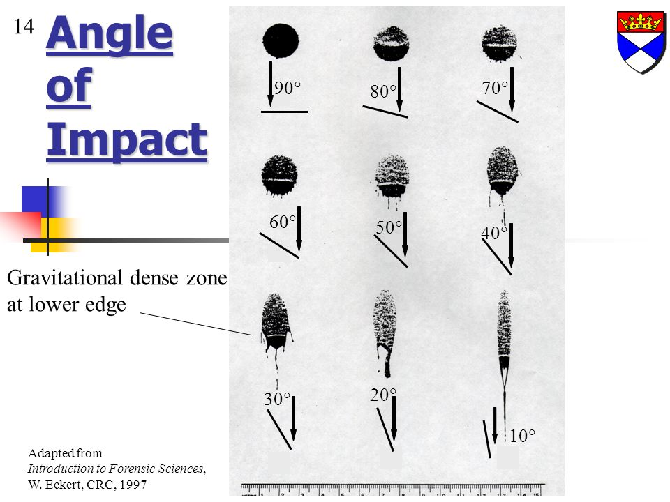Angle of Impact 14 Gravitational dense zone at lower edge 90 80 70