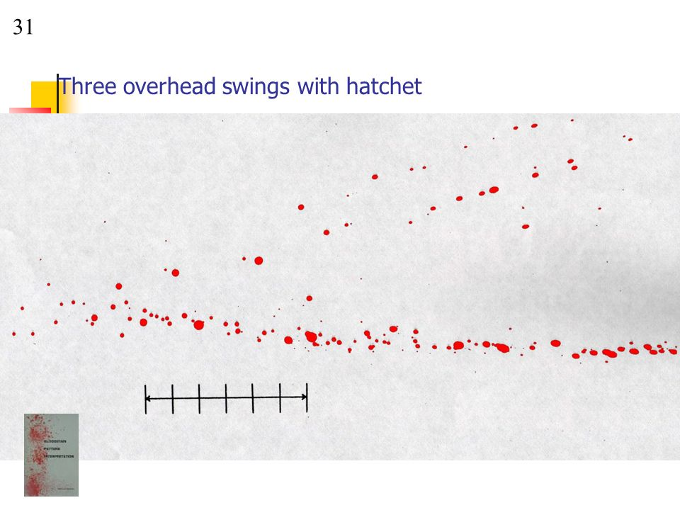 Three overhead swings with hatchet