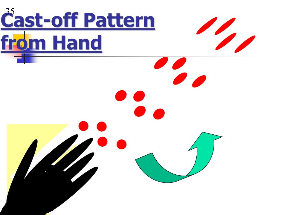 Cast-off Pattern from Hand