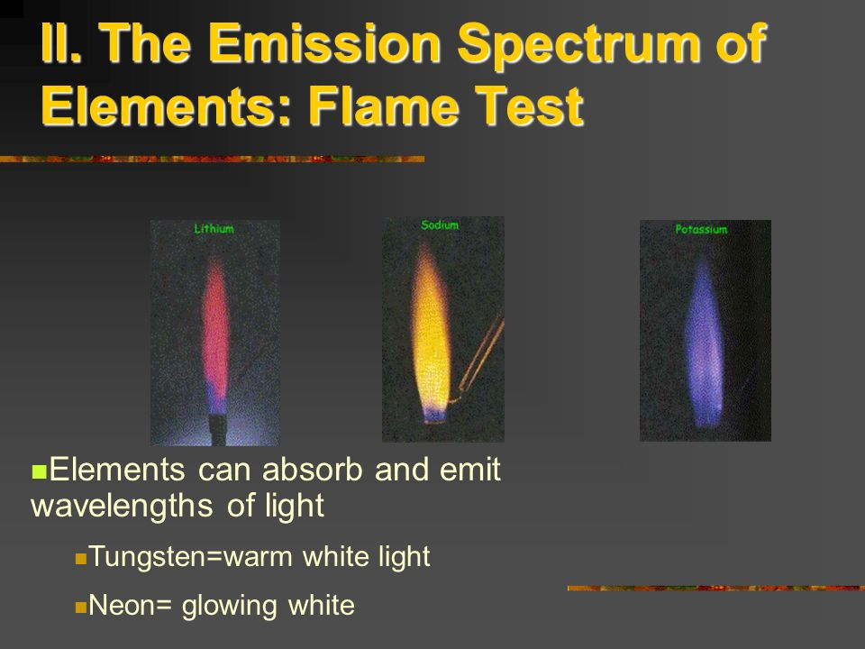 II. The Emission Spectrum of Elements: Flame Test