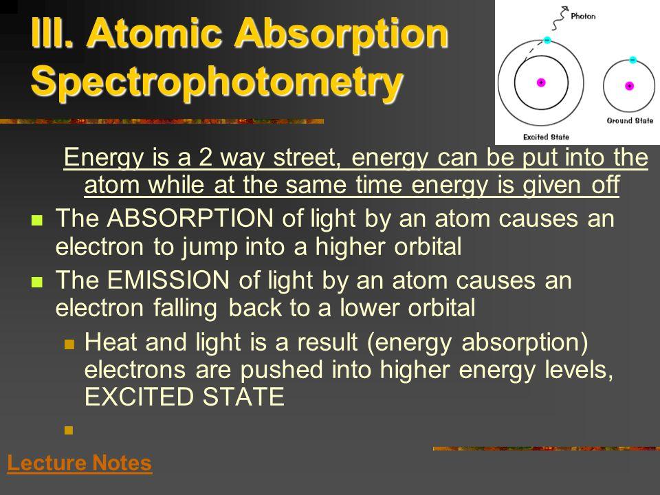 III. Atomic Absorption Spectrophotometry