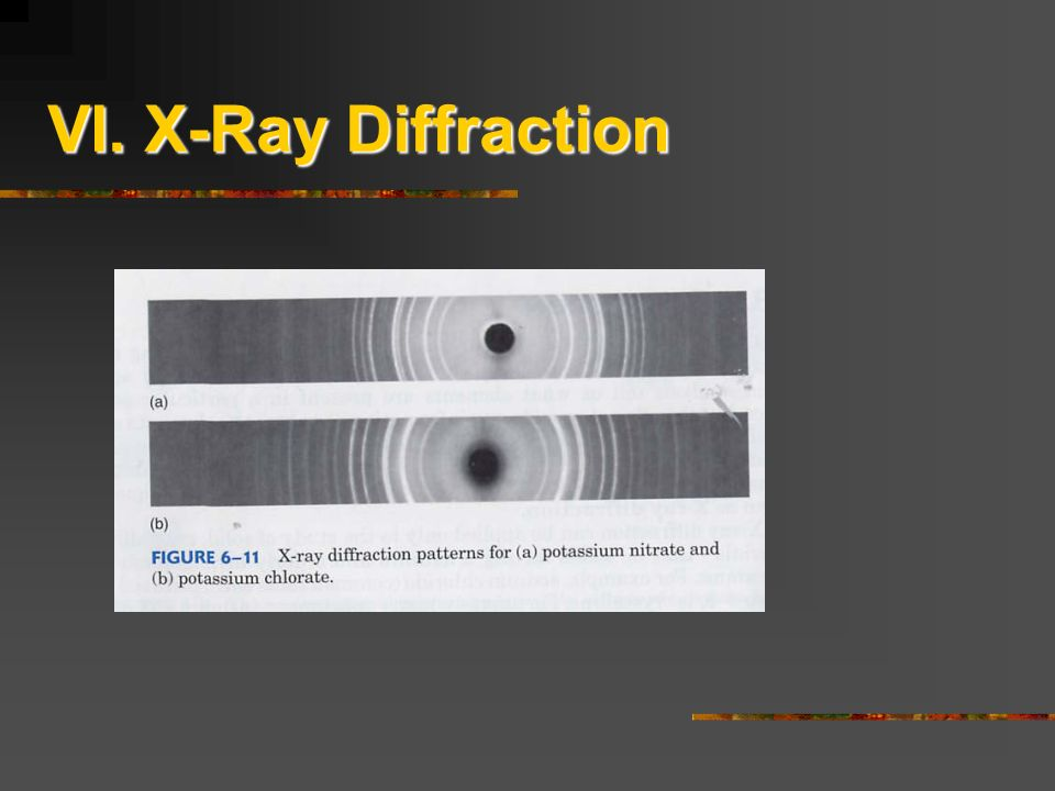 VI. X-Ray Diffraction