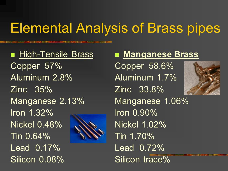 Elemental Analysis of Brass pipes