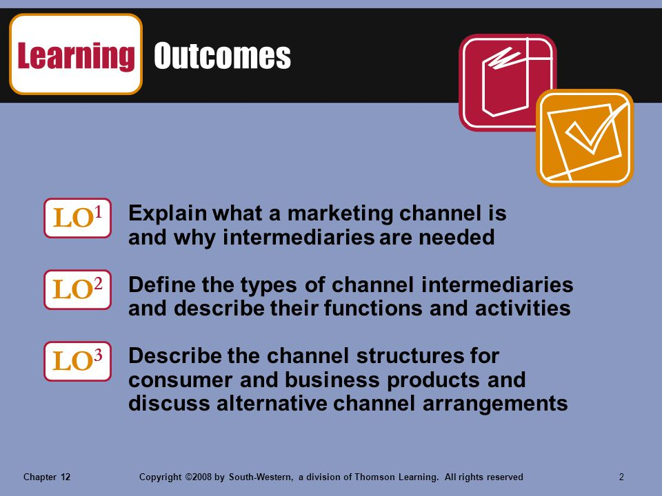 Learning Outcomes LO1 LO2 LO3 Explain what a marketing channel is