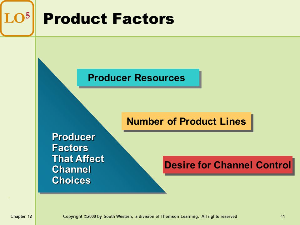 Number of Product Lines Desire for Channel Control