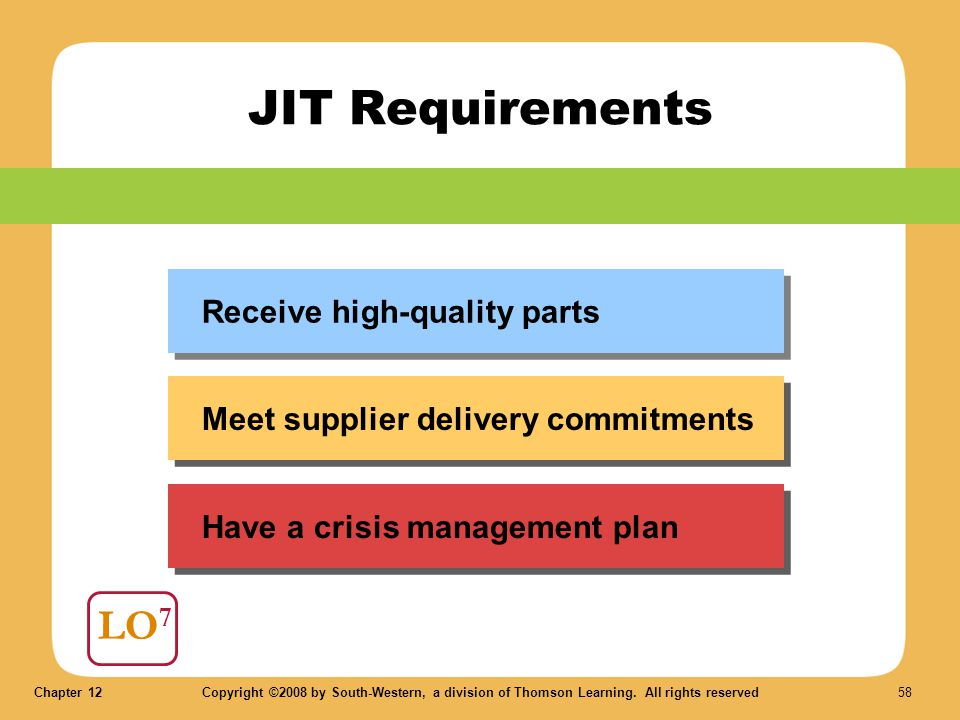 JIT Requirements LO7 Receive high-quality parts