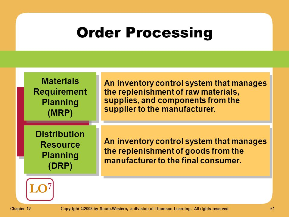 Order Processing LO7 Materials Requirement Planning (MRP) Distribution