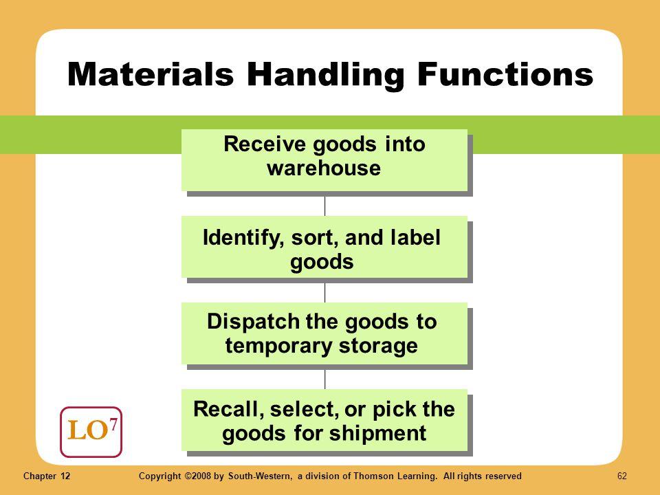 Materials Handling Functions