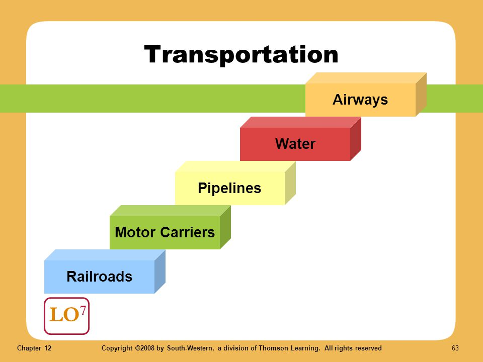 Transportation LO7 Airways Water Pipelines Motor Carriers Railroads