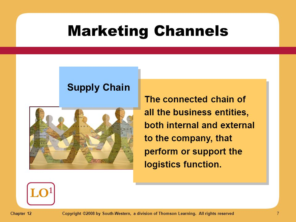 Marketing Channels LO1 Supply Chain
