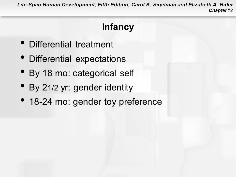 Infancy Differential treatment. Differential expectations. By 18 mo: categorical self. By 21/2 yr: gender identity.