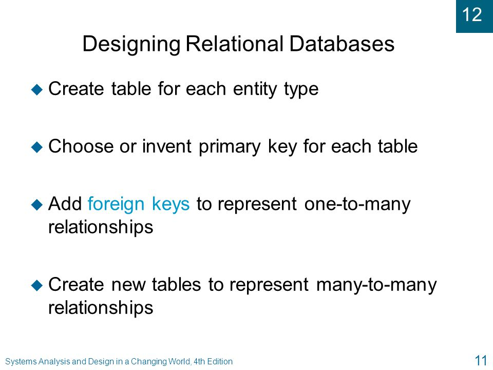 Designing Relational Databases