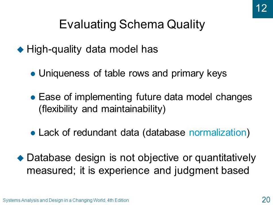 Evaluating Schema Quality