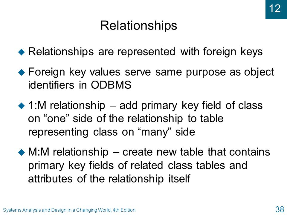 Relationships Relationships are represented with foreign keys