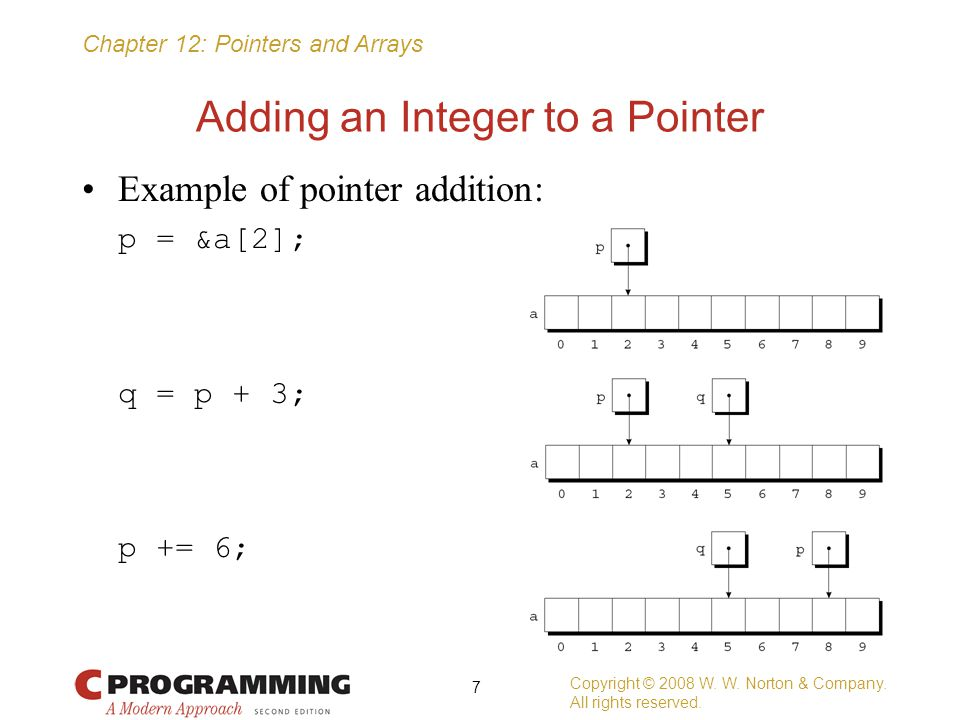 Adding an Integer to a Pointer