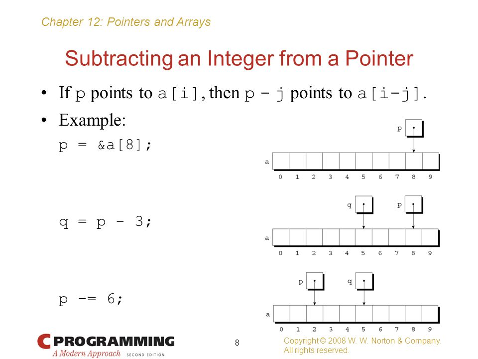 Subtracting an Integer from a Pointer