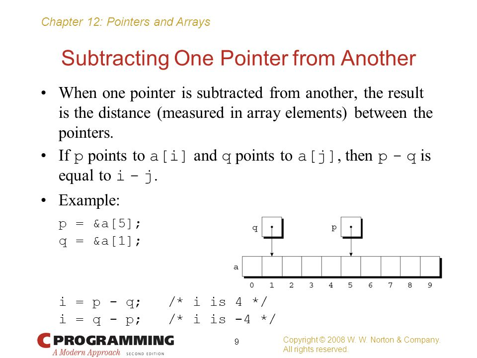 Subtracting One Pointer from Another