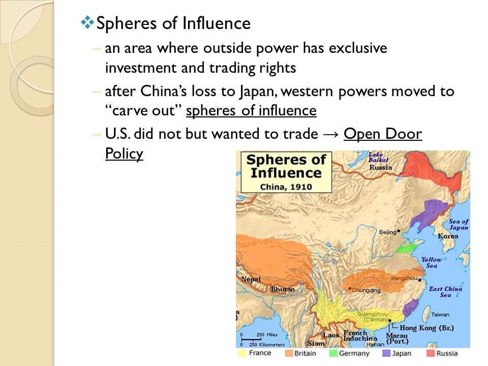 Spheres of Influence an area where outside power has exclusive investment and trading rights.