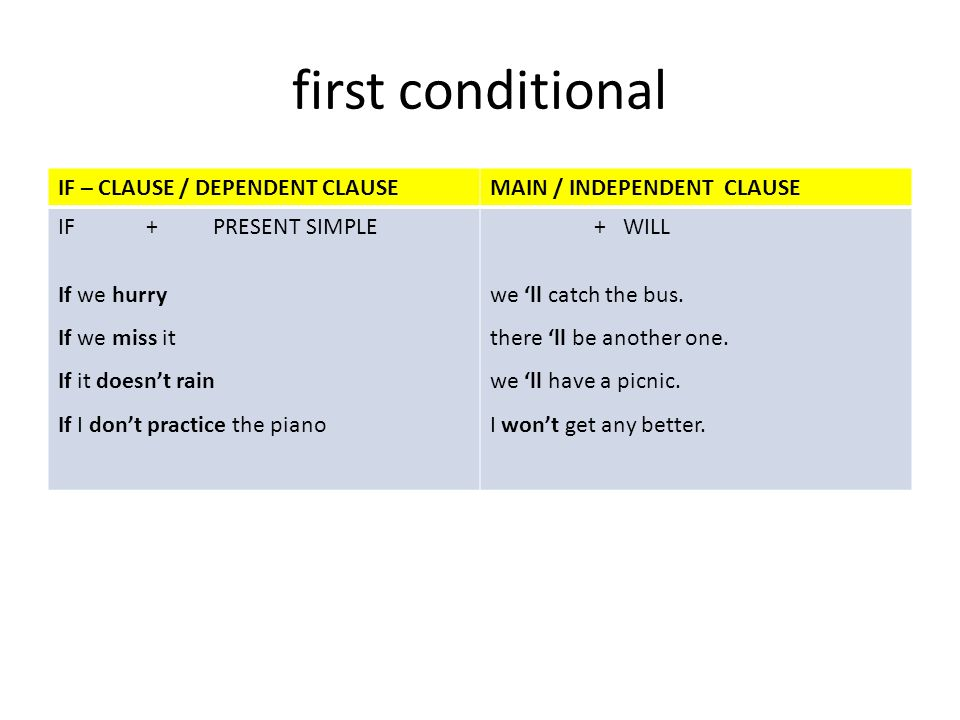 first conditional IF – CLAUSE / DEPENDENT CLAUSE