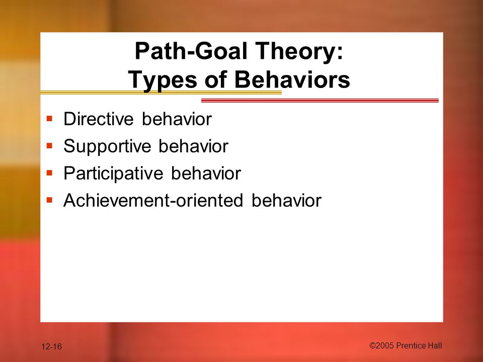Path-Goal Theory: Types of Behaviors