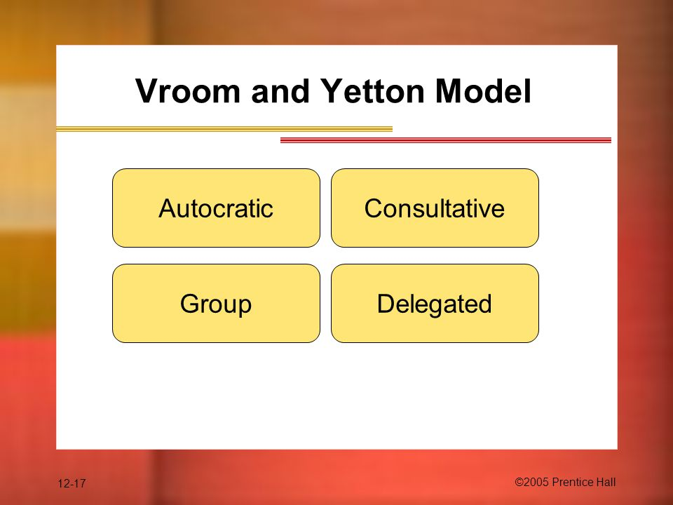 Vroom and Yetton Model Autocratic Consultative Group Delegated