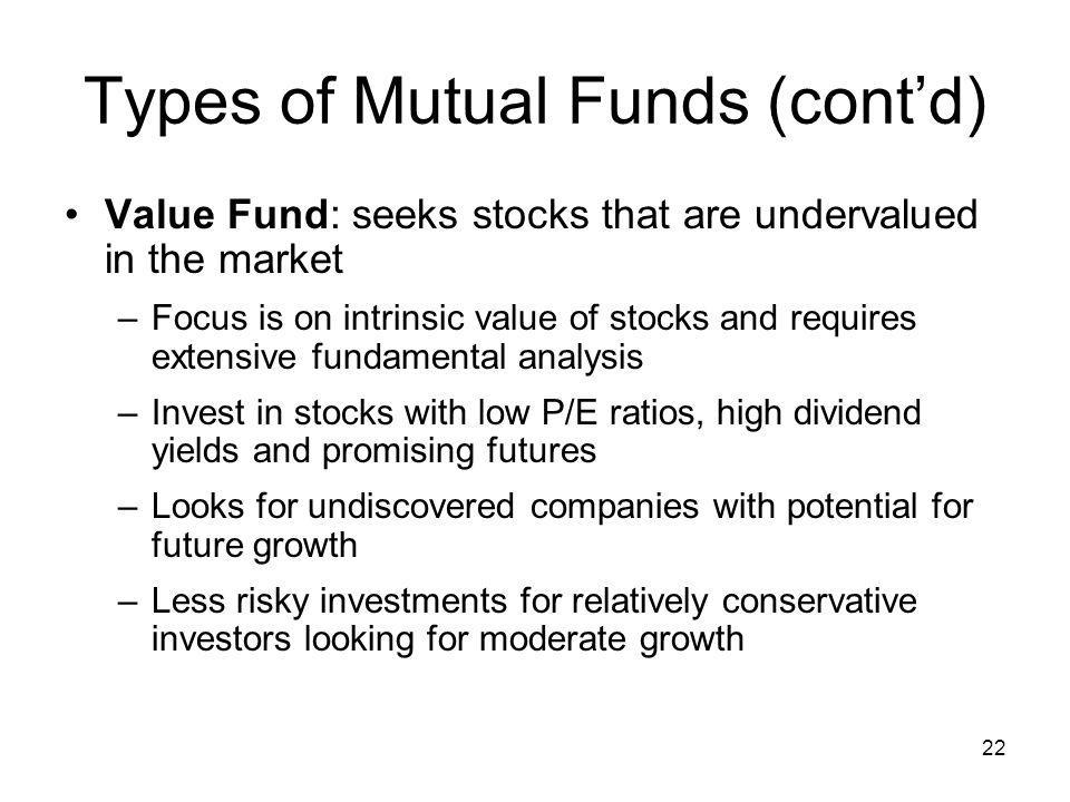 Types of Mutual Funds (cont'd)