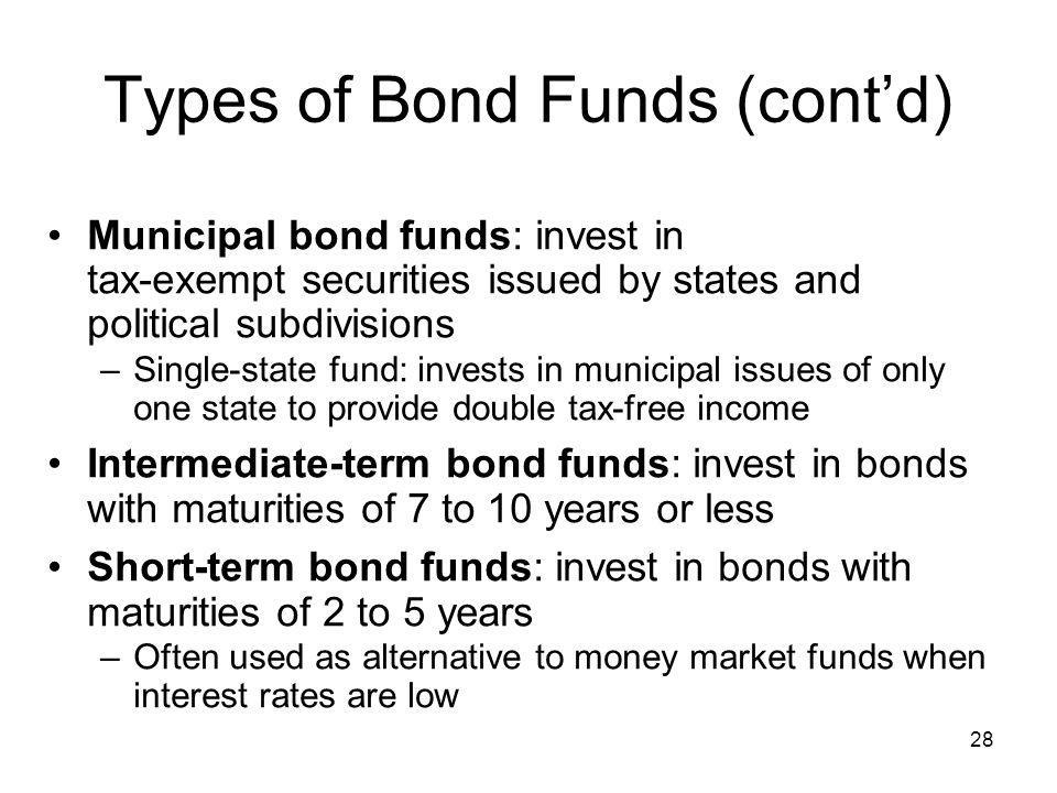 Types of Bond Funds (cont'd)