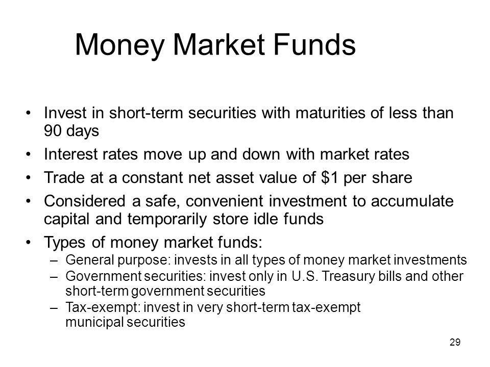 Money Market Funds Invest in short-term securities with maturities of less than 90 days. Interest rates move up and down with market rates.