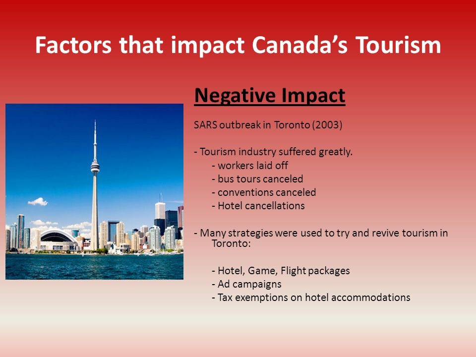 Factors that impact Canada's Tourism