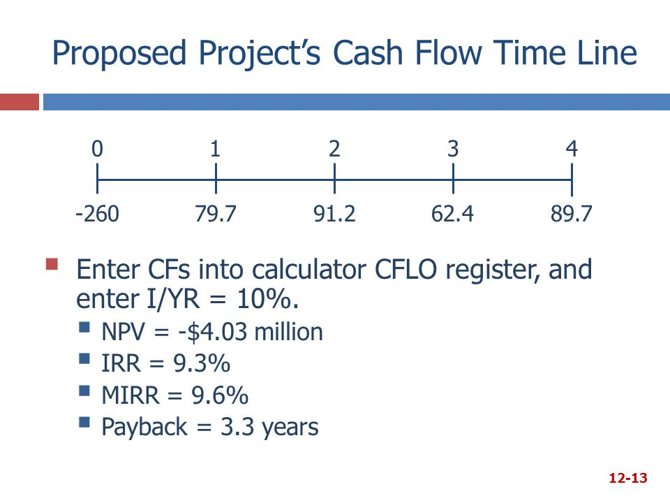 Proposed Project's Cash Flow Time Line