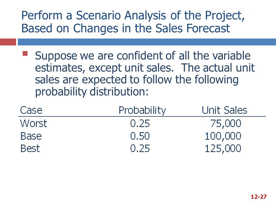 Perform a Scenario Analysis of the Project, Based on Changes in the Sales Forecast