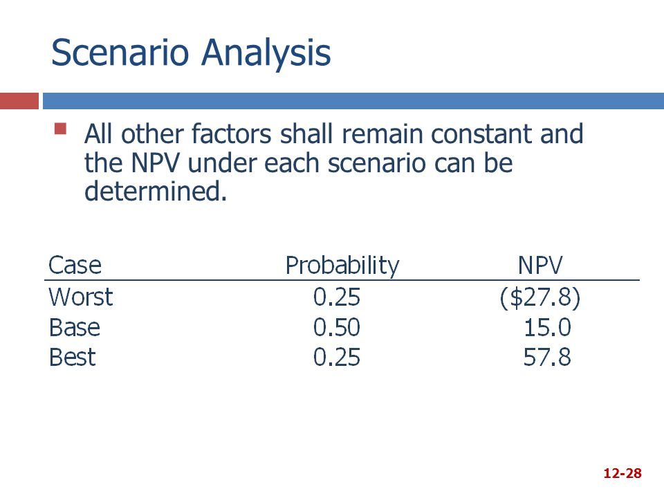 Scenario Analysis All other factors shall remain constant and the NPV under each scenario can be determined.